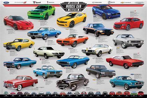 lendas  muscle car americano