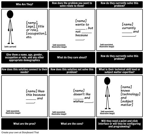 user persona template persona template 6 cells storyboard by greenferret