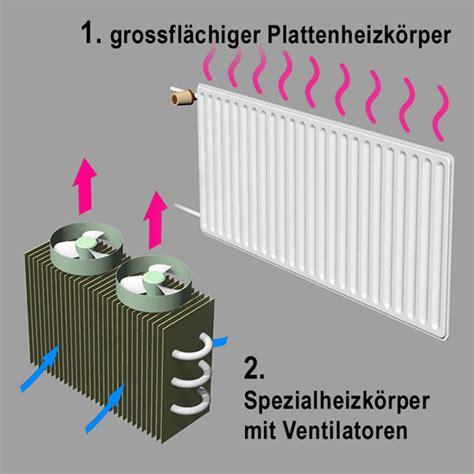 Niedertemperatur Fußbodenheizung by Niedertemperatur Heizk 246 Rper W 228 Rmepumpe Industrie Werkzeuge