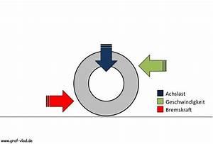 Inhalt Berechnen : grundlegendes wissen und fundamentale berlegungen zu bremsanlagen ~ Themetempest.com Abrechnung