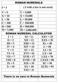 14 best Roman numerals tattoos images on Pinterest | Roman numbers tattoo, Roman numerals and