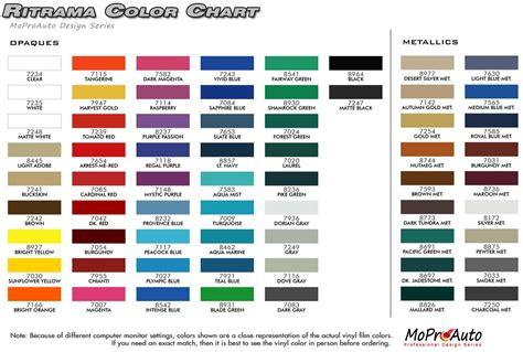2017 jeep wrangler color chart at carolbly