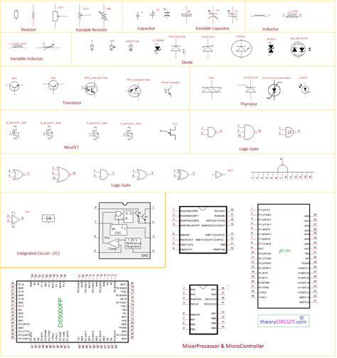 Electronic Components Circuit Diagram Symbols