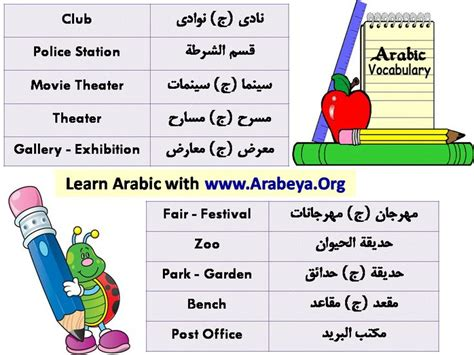 The 25+ Best Modern Standard Arabic Ideas On Pinterest