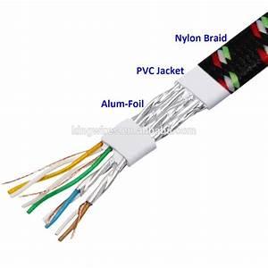 Cable Rj45 Cat 7 : pro signal flat cat5e lsoh ethernet patch lead rj45 plug ~ Melissatoandfro.com Idées de Décoration