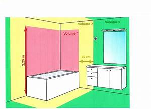 securite electrique quelles regles pour la salle de bain With reglementation electrique salle de bain
