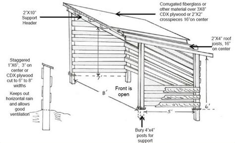 run  shed plans    build diy
