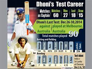 MS Dhoni retire... Dhoni Retires Quotes