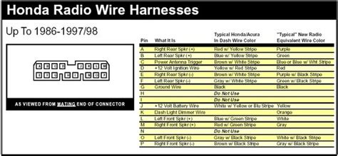 98 Honda Civic Radio Wire Diagram by The World S Catalog Of Ideas