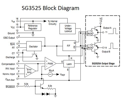 tahmid s using the sg3525 pwm controller