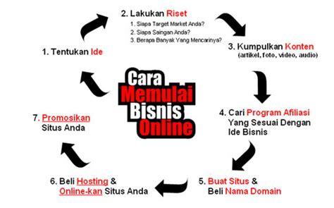 Cara Memulai Usaha Bisnis Online