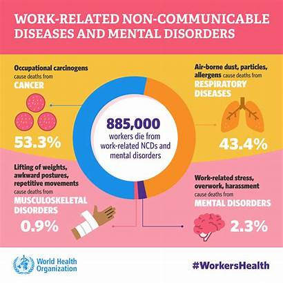 Health Occupational Workplace Slide Publications