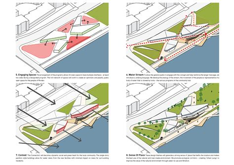 Diagram Of Community Center by Crone Partners Rethink The Community Center In
