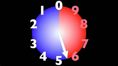 Countdown Minute Timer Clock Animated Clip 1280