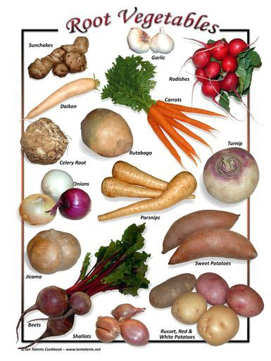 list of edible root diet for fighters are potatoes or bad