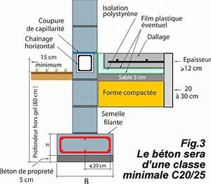 Isolation Dalle Beton Sur Terre Plein : merveilleux dalle beton pour maison 5 dallage sur terre ~ Premium-room.com Idées de Décoration