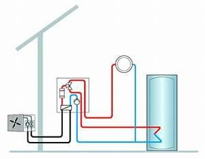 Luft Wasser Wärmepumpe Funktion : split w rmepumpe mit technischen und wirtschaftlichen vorteilen ~ Orissabook.com Haus und Dekorationen