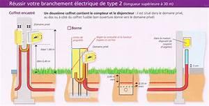 Gaine Electrique Brico Depot : gaine electrique exterieur ~ Dailycaller-alerts.com Idées de Décoration