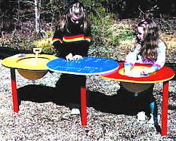 double water sand table playground equipment usa