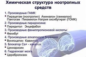 Сосудистые средства для головного мозга при диабете