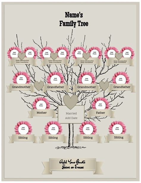 family tree maker okul oencesi