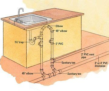 kitchen sink without vent diy kitchen island with sink and dishwasher island with