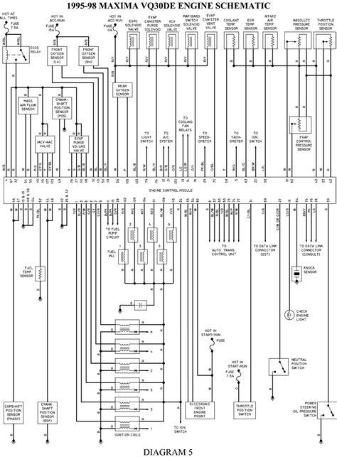 Nissan Maxima Wiring Diagram Alrayes Throughout