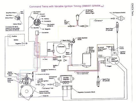 wiring diagram for 22 hp kohler engine kohler wiring diagrams kohler wiring diagram generator