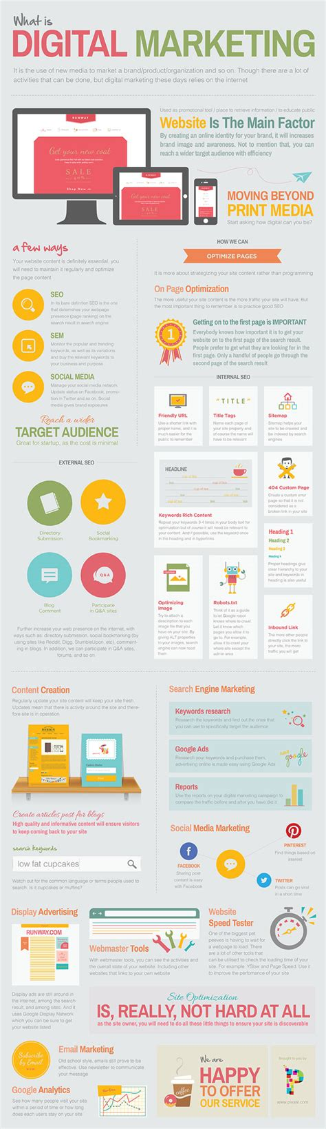 10 essential infographics to create a digital marketing plan