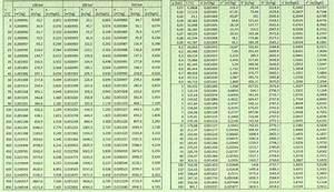 Spezifische Wärme Berechnen : mp forum clausius rankine prozess matroids matheplanet ~ Themetempest.com Abrechnung