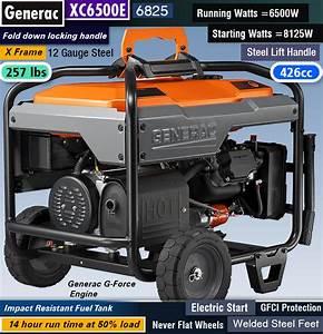 2019 Reviews  U2014 Best 6500 Watt Generator   Personal Power