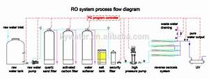 Ce  Iso Approved Kyro H Pure Water Machine Price