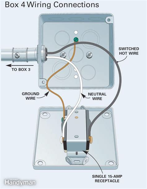How Install Surface Mounted Wiring Conduit Diy