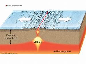 Geology 1403 - Physical Geology: September 2011