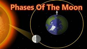 1  Another Great Intro   Lunar Cycle  Why The Moon Change