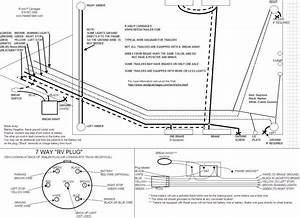 Diagram  Isuzu D Max Trailer Wiring Diagram Full Version
