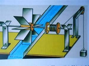 Wirkungsgrad Berechnen Motor : elektromotor ersetzt wasserrad berechnung der leistung mathelounge ~ Themetempest.com Abrechnung