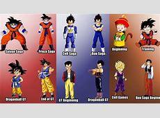 Dragon Ball Super Así han cambiado Goku, Vegeta y cía en