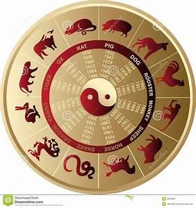 Chinesisches Horoskop Berechnen Kostenlos : chinesisches horoskop vektor abbildung illustration von fallhammer 9664595 ~ Themetempest.com Abrechnung