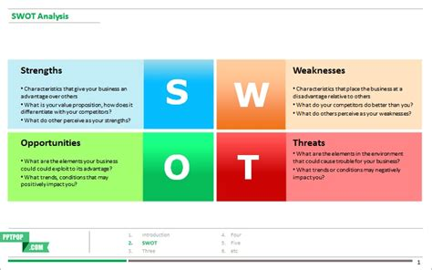 swot template powerpoint  heres  beautiful editable