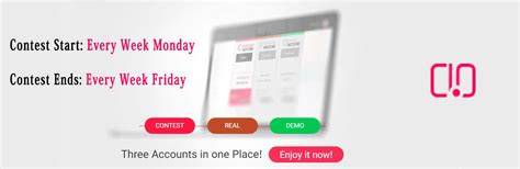 Forex Demo Challenge | Forex Day Trading Bot