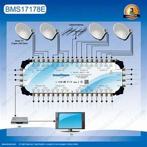 Cascade Multiswitch 16 Sat If Signals 4 Subscribers Of