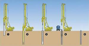 Nstallation Sequence For Cased Rotary Bored Piles  After