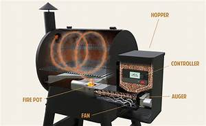 Pellet Grill Vs Gas Grill  Rich  In