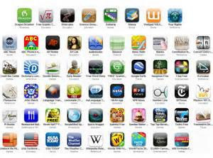 apps iflky