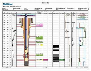 Oil Well Drilling Optimization Software