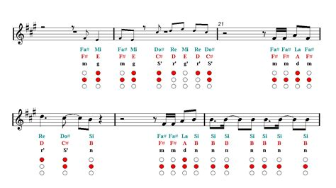 dna bts trumpet sheet  guitar chords easy
