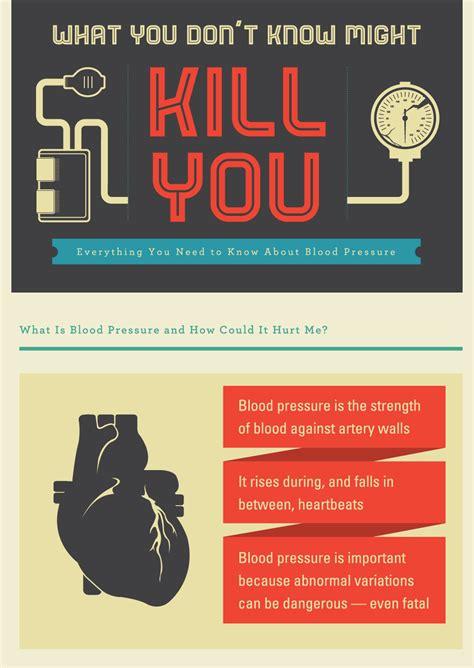 blood pressure carringtonedu