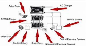 Wiring Diagram For 2 Wire Alternator