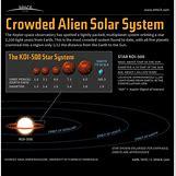 Other Solar Systems | 575 x 589 jpeg 191kB